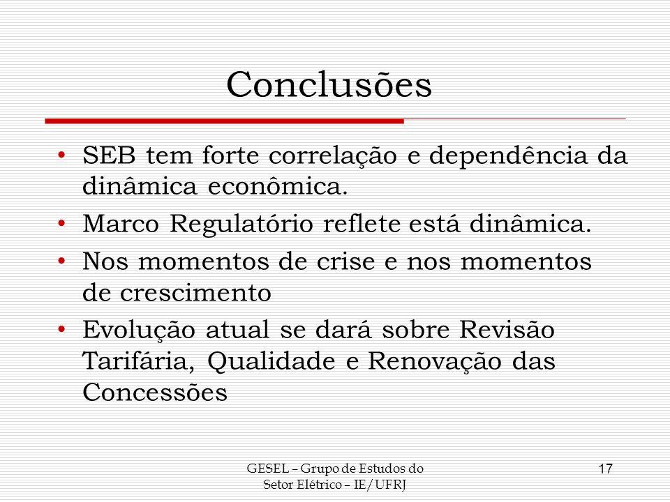 Conclusões SEB tem forte correlação e dependência da dinâmica econômica. Marco Regulatório reflete está dinâmica. Nos momentos de crise e nos momentos