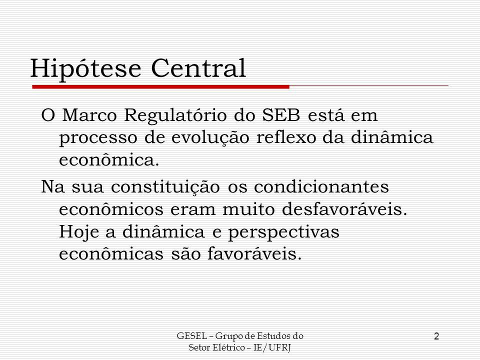 Hipótese Central O Marco Regulatório do SEB está em processo de evolução reflexo da dinâmica econômica. Na sua constituição os condicionantes econômic