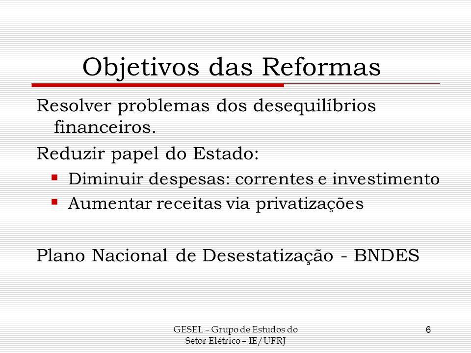 Objetivos das Reformas Resolver problemas dos desequilíbrios financeiros. Reduzir papel do Estado: Diminuir despesas: correntes e investimento Aumenta