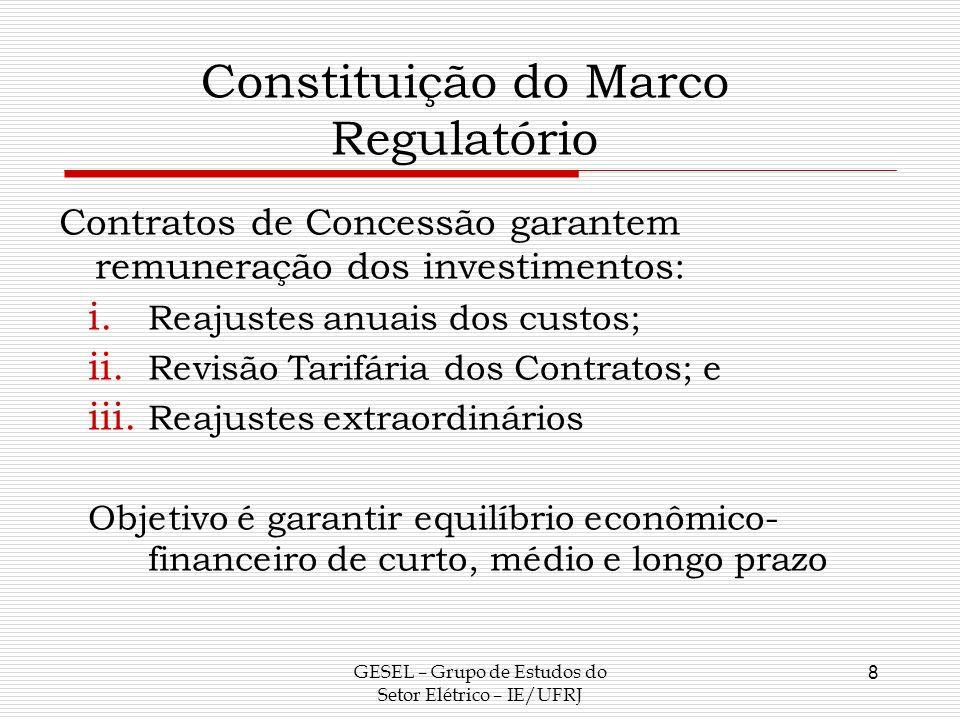 Constituição do Marco Regulatório Contratos de Concessão garantem remuneração dos investimentos: i. Reajustes anuais dos custos; ii. Revisão Tarifária