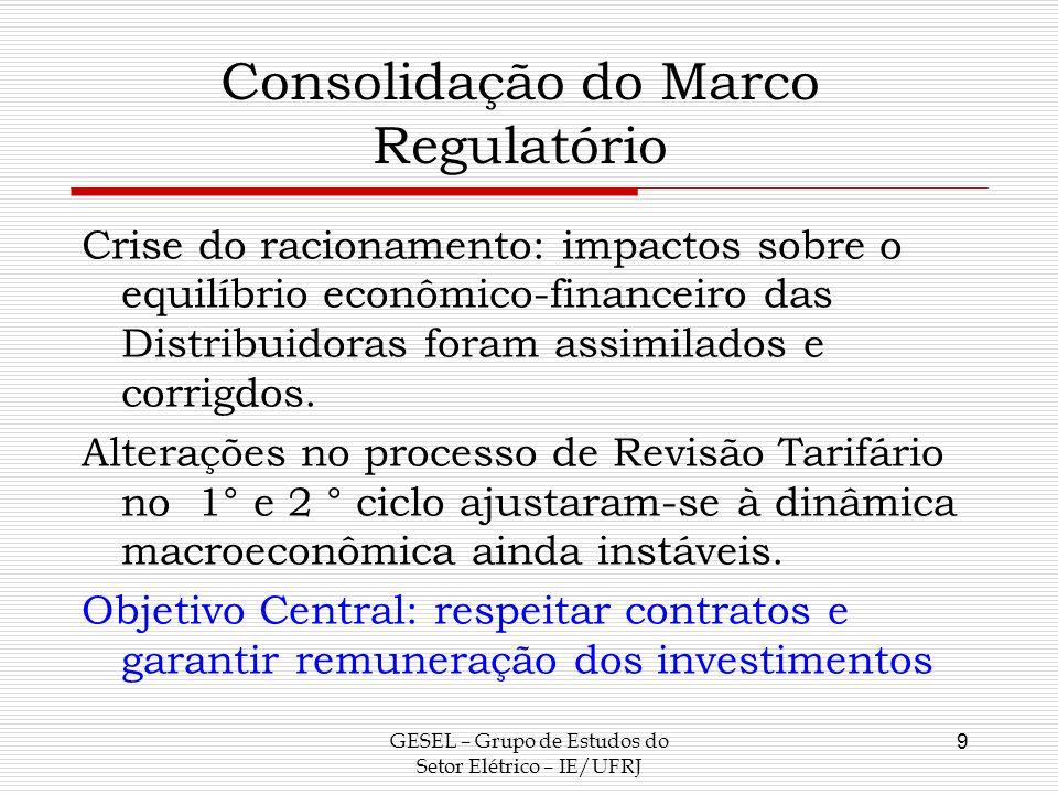 Evolução do Marco Regulatório Em 2010-11 a dinâmica macroeconômica é nitidamente distinta dos Anos 90: Estabilidade da moeda Valorização cambial Crescimento econômico sustentável Baixas taxas de desemprego Controle da dívida interna GESEL – Grupo de Estudos do Setor Elétrico – IE/UFRJ 10
