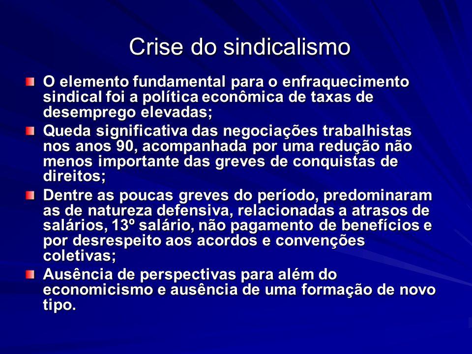 Crise do sindicalismo Crise do sindicalismo O elemento fundamental para o enfraquecimento sindical foi a política econômica de taxas de desemprego ele