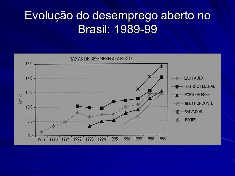 Evolução do desemprego aberto no Brasil: 1989-99