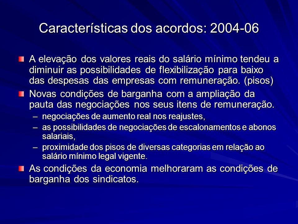 Características dos acordos: 2004-06 A elevação dos valores reais do salário mínimo tendeu a diminuir as possibilidades de flexibilização para baixo d