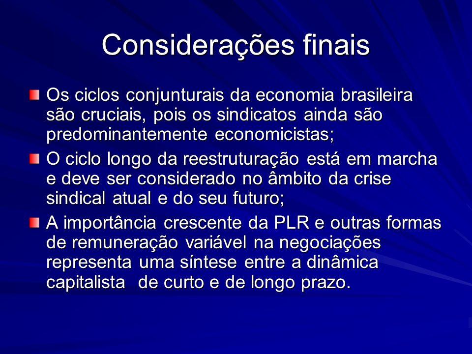 Considerações finais Os ciclos conjunturais da economia brasileira são cruciais, pois os sindicatos ainda são predominantemente economicistas; O ciclo
