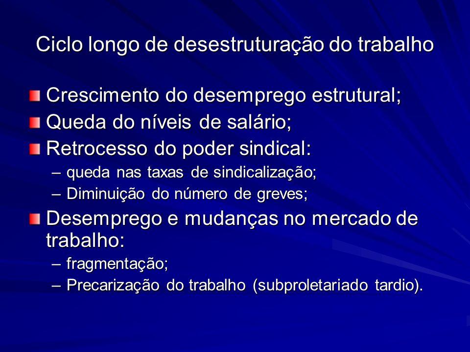 Anos 2000: cenário cambiante 1996 a 2003 foi desfavorável para os reajustes salariais no âmbito das negociações coletivas: 43%1 das negociações resultaram na obtenção de reajustes inferiores ao INPC-IBGE.