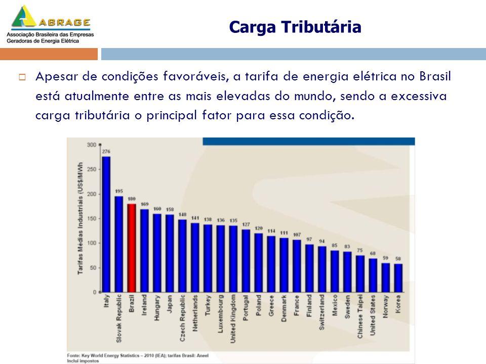 Apesar de condições favoráveis, a tarifa de energia elétrica no Brasil está atualmente entre as mais elevadas do mundo, sendo a excessiva carga tribut