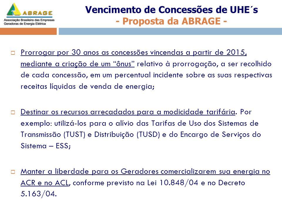 Vencimento de Concessões de UHE´s - Proposta da ABRAGE - Prorrogar por 30 anos as concessões vincendas a partir de 2015, mediante a criação de um ônus
