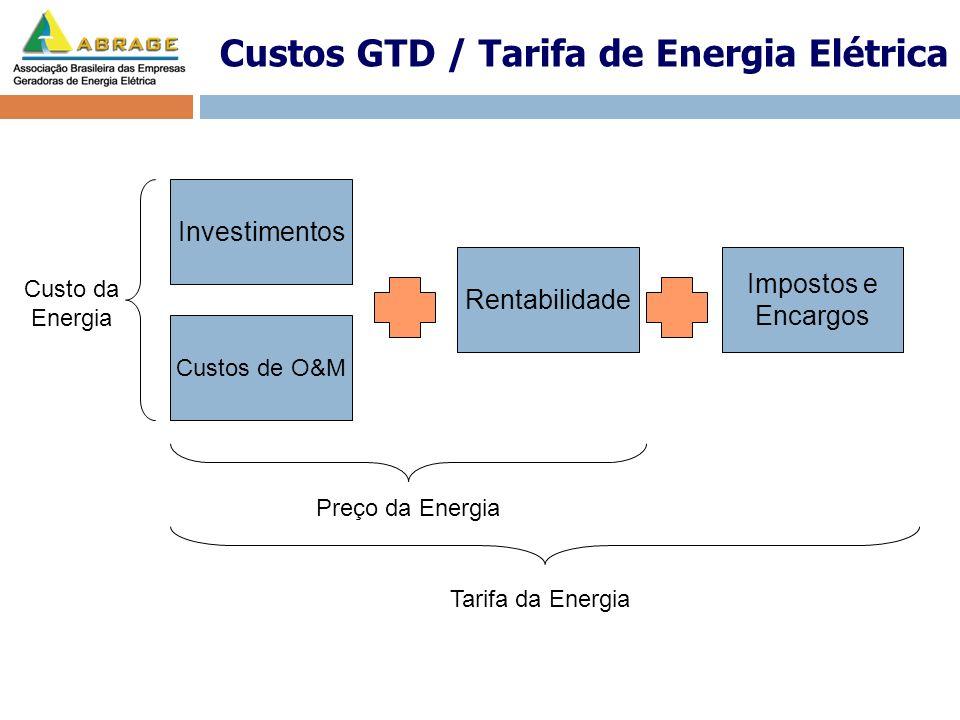 Investimentos Rentabilidade Custos de O&M Impostos e Encargos Custo da Energia Preço da Energia Tarifa da Energia Custos GTD / Tarifa de Energia Elétr
