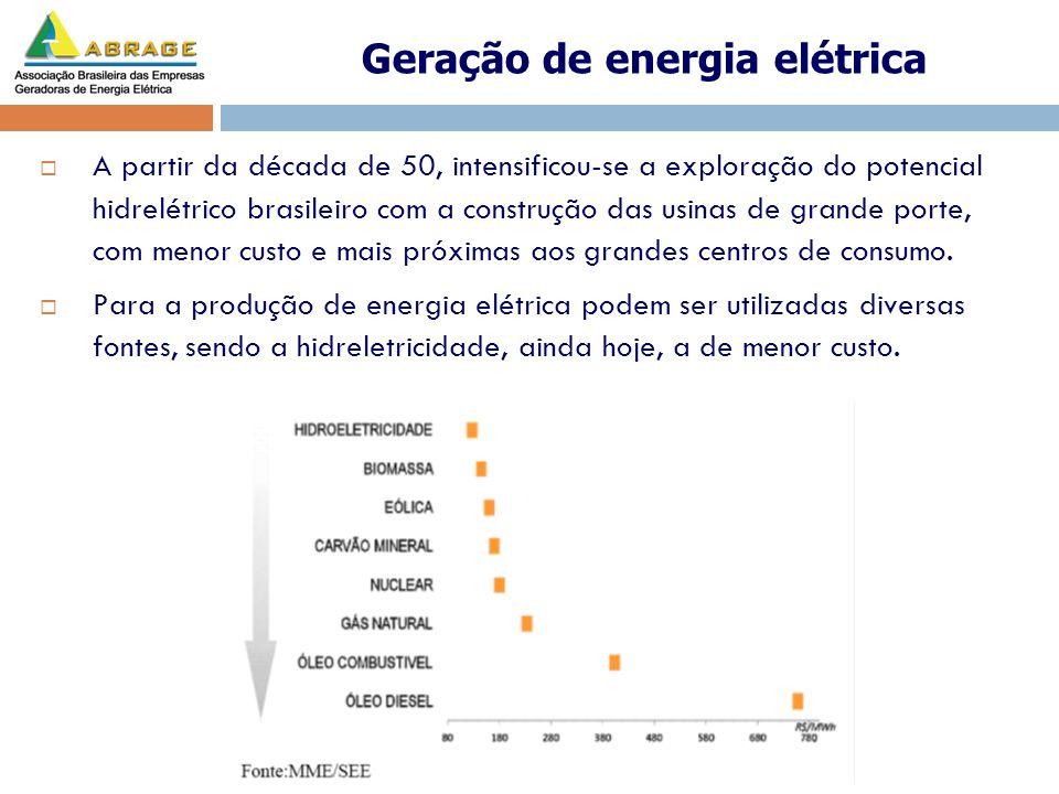 Geração de energia elétrica A partir da década de 50, intensificou-se a exploração do potencial hidrelétrico brasileiro com a construção das usinas de