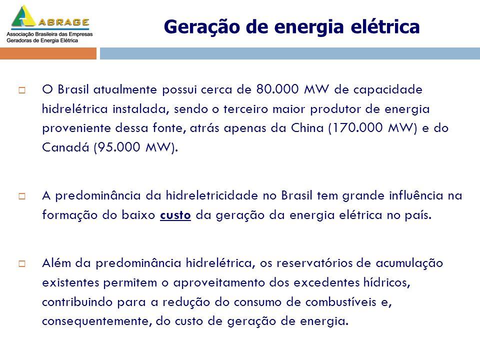 O Brasil atualmente possui cerca de 80.000 MW de capacidade hidrelétrica instalada, sendo o terceiro maior produtor de energia proveniente dessa fonte