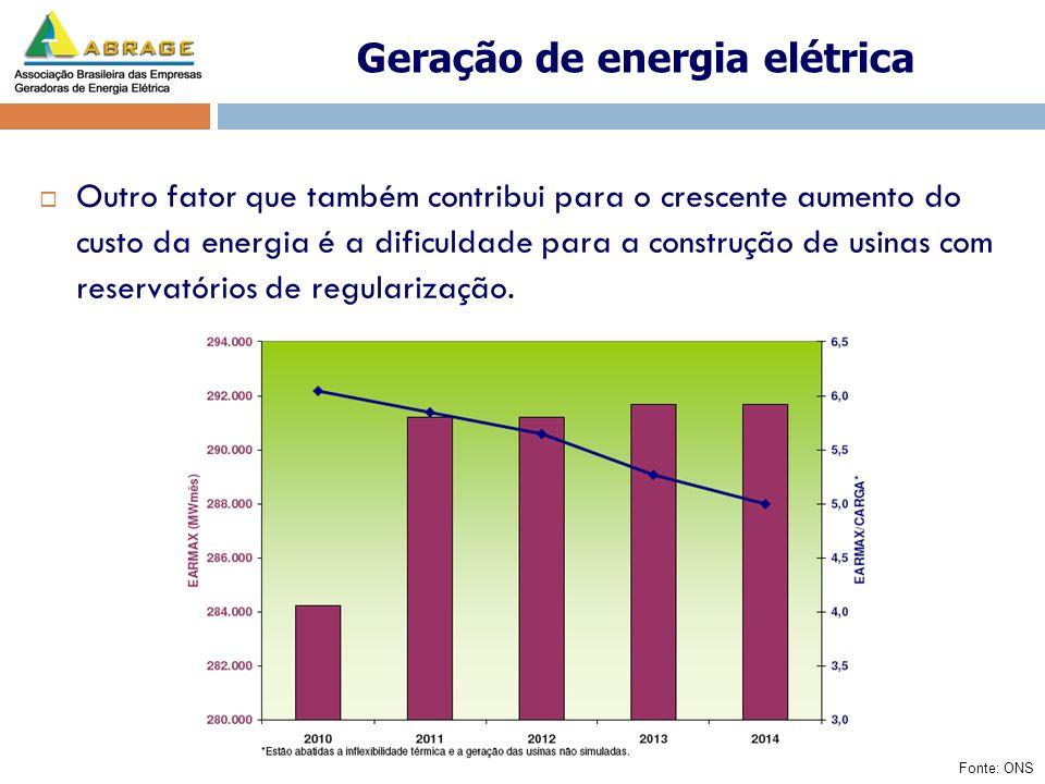 Outro fator que também contribui para o crescente aumento do custo da energia é a dificuldade para a construção de usinas com reservatórios de regular