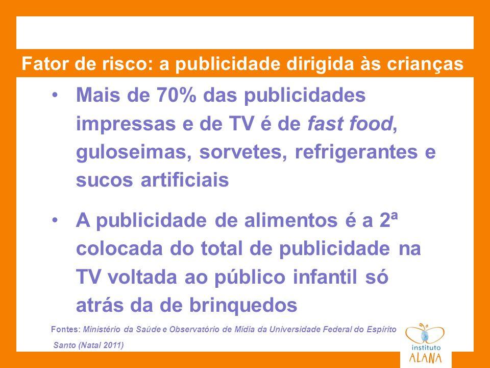 Fator de risco: a publicidade dirigida às crianças Mais de 70% das publicidades impressas e de TV é de fast food, guloseimas, sorvetes, refrigerantes