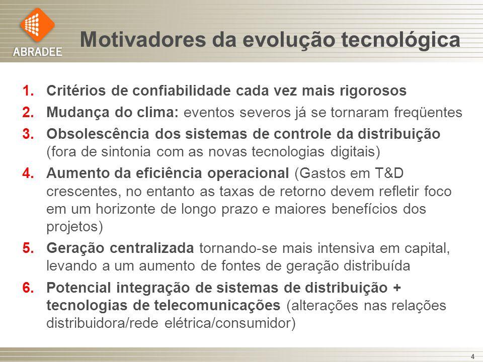 4 Motivadores da evolução tecnológica 1.Critérios de confiabilidade cada vez mais rigorosos 2.Mudança do clima: eventos severos já se tornaram freqüen