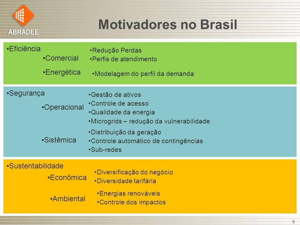 7 Redes Inteligentes Energia Limpa Base para inovação Criação de oportunidades Criação de empregos Melhor qualidade Uso Racional Informação ao Consumidor Modicidade tarifária Motivadores no Brasil