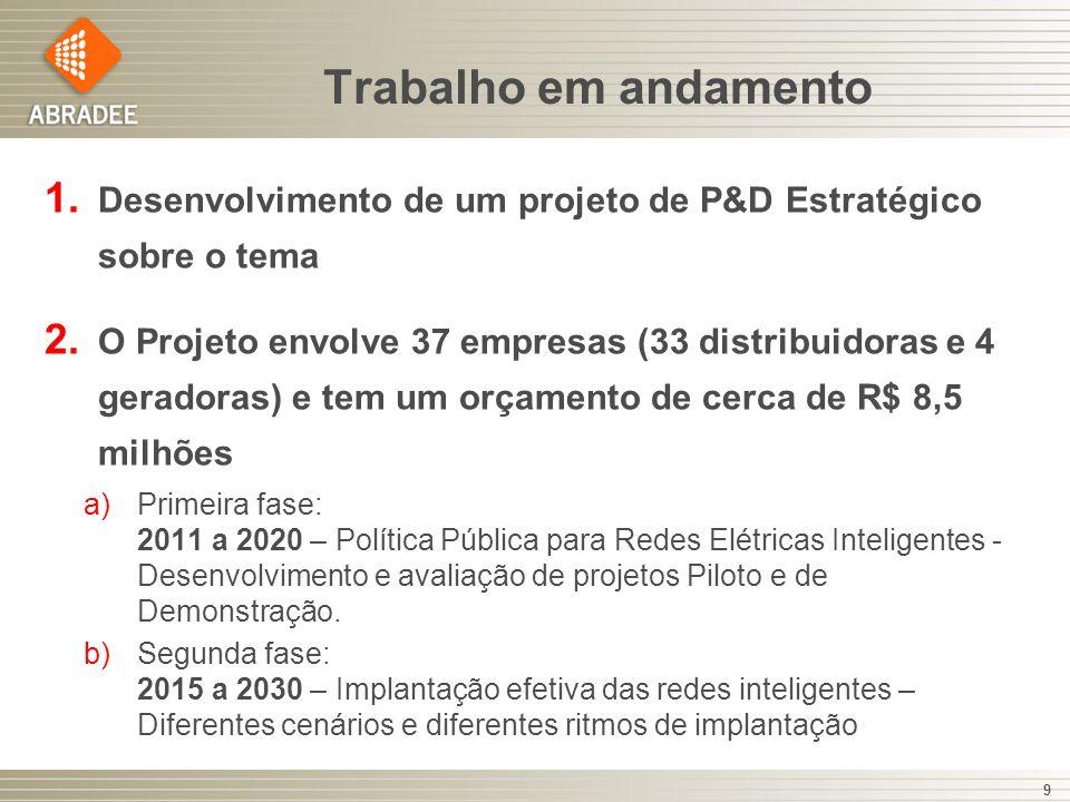 9 1. Desenvolvimento de um projeto de P&D Estratégico sobre o tema 2. O Projeto envolve 37 empresas (33 distribuidoras e 4 geradoras) e tem um orçamen