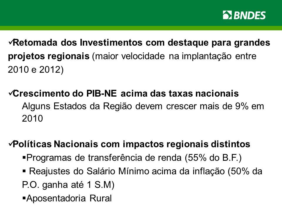 Retomada dos Investimentos com destaque para grandes projetos regionais (maior velocidade na implantação entre 2010 e 2012) Crescimento do PIB-NE acim