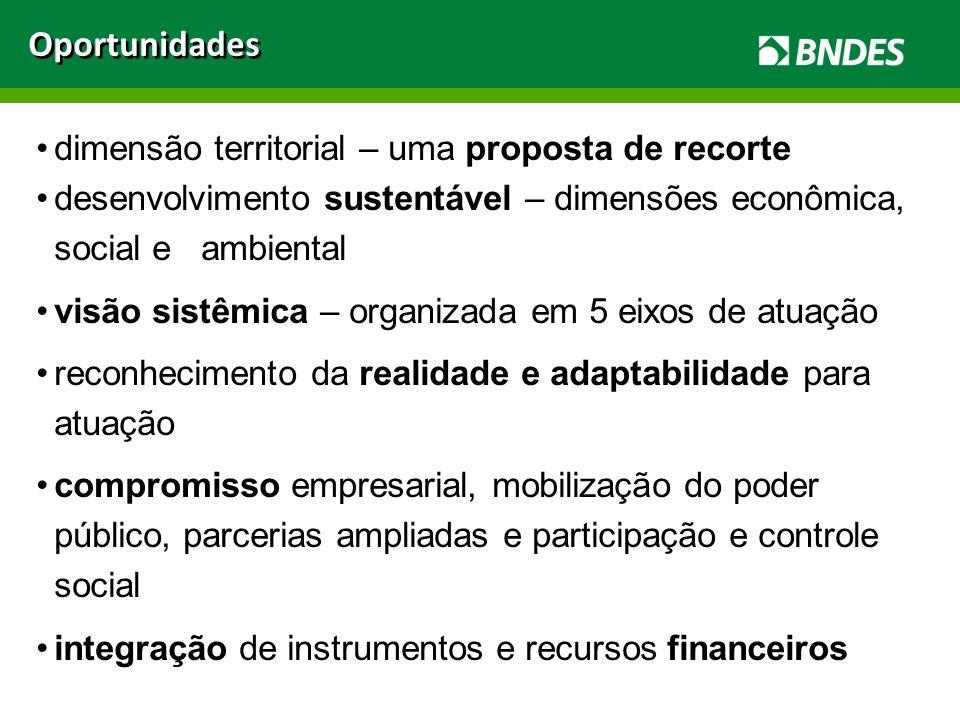 dimensão territorial – uma proposta de recorte desenvolvimento sustentável – dimensões econômica, social e ambiental visão sistêmica – organizada em 5