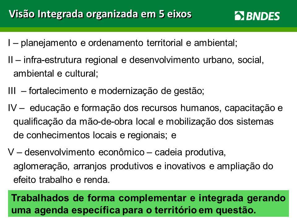 I – planejamento e ordenamento territorial e ambiental; II – infra-estrutura regional e desenvolvimento urbano, social, ambiental e cultural; III – fo