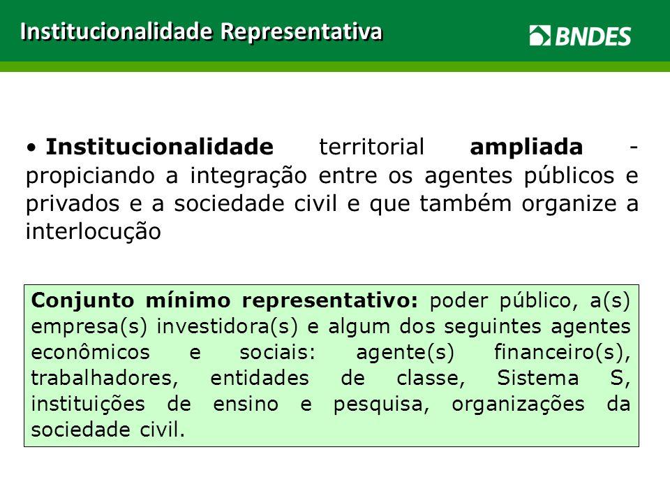 Institucionalidade Representativa Institucionalidade territorial ampliada - propiciando a integração entre os agentes públicos e privados e a sociedad