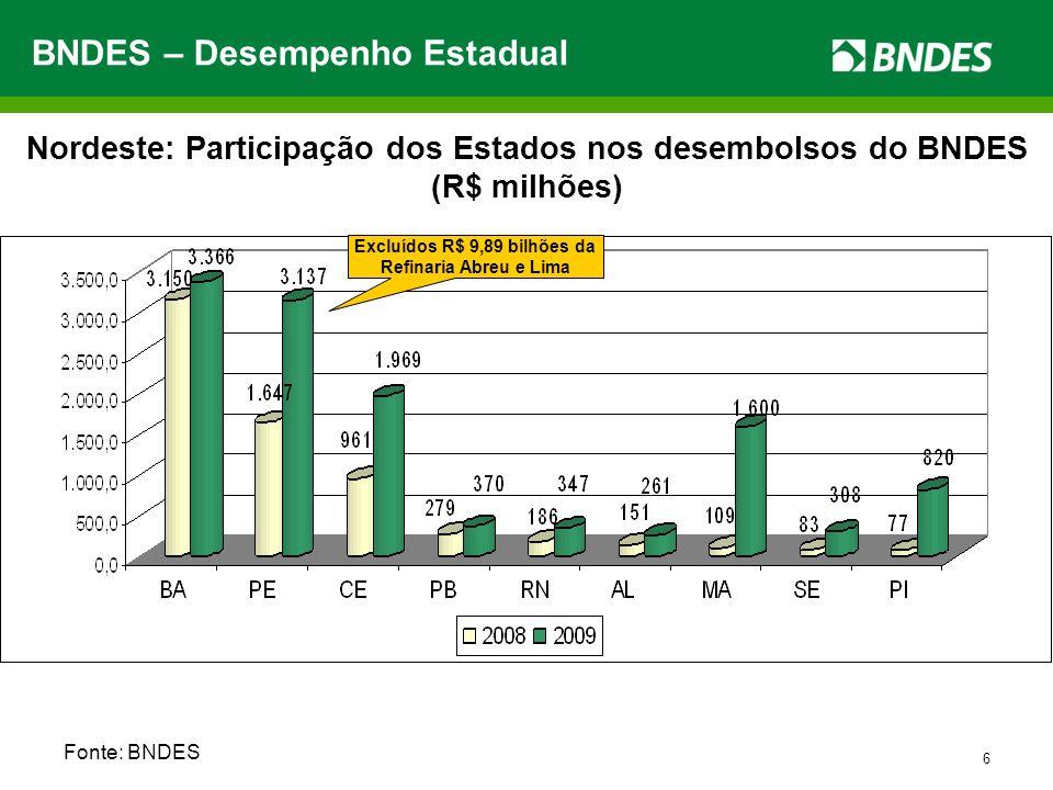 6 Fonte: BNDES BNDES – Desempenho Estadual Nordeste: Participação dos Estados nos desembolsos do BNDES (R$ milhões) Excluídos R$ 9,89 bilhões da Refin