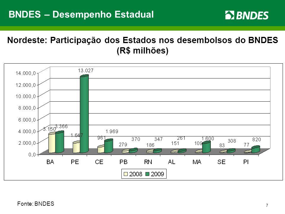 8 Fonte: BNDES Número de Operações do BNDES no Nordeste