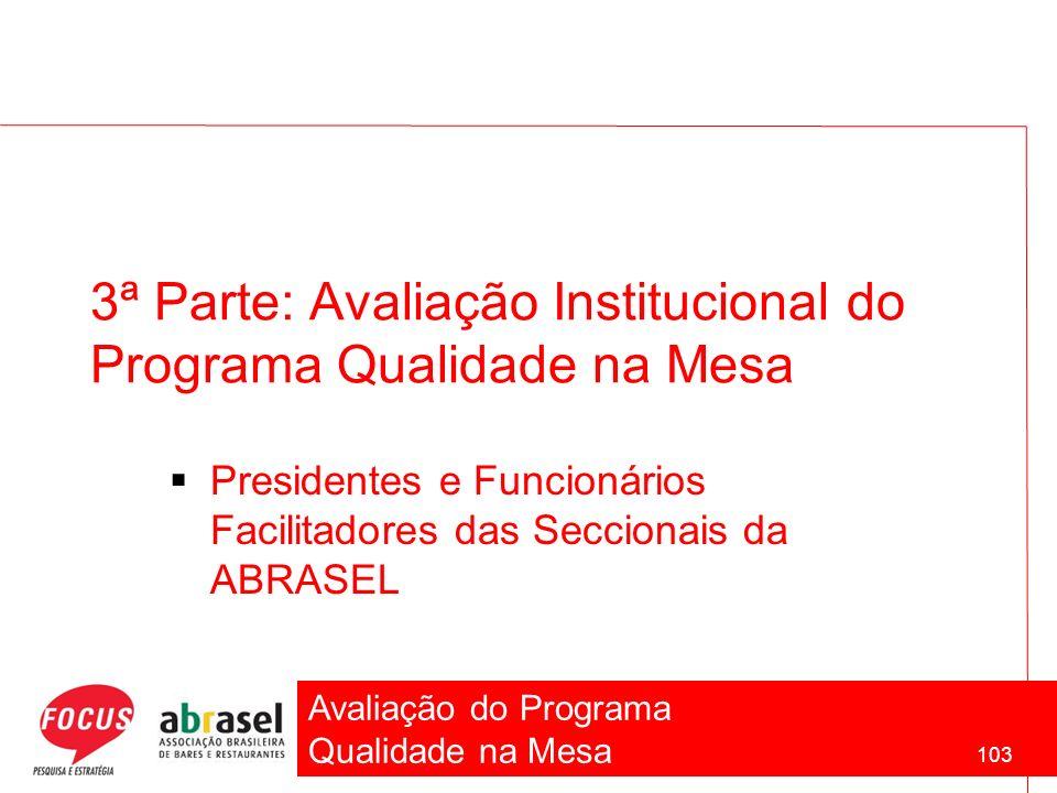 Avaliação do Programa Qualidade na Mesa 103 3ª Parte: Avaliação Institucional do Programa Qualidade na Mesa Presidentes e Funcionários Facilitadores d
