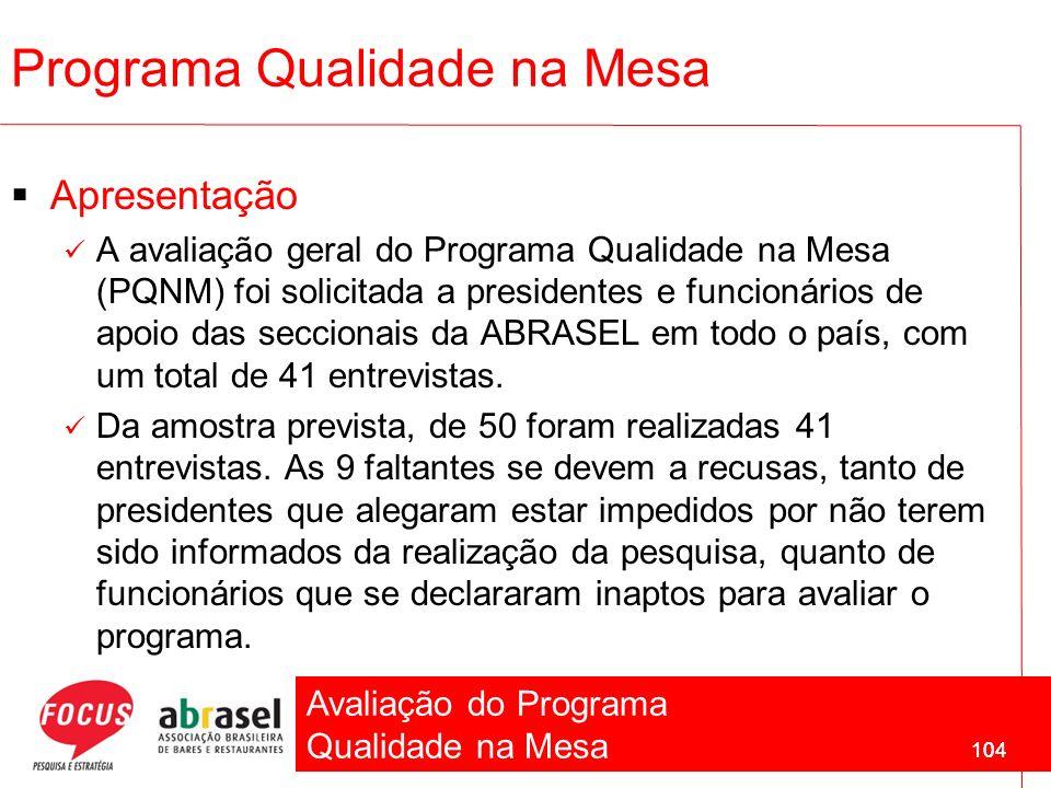 Avaliação do Programa Qualidade na Mesa 104 Programa Qualidade na Mesa Apresentação A avaliação geral do Programa Qualidade na Mesa (PQNM) foi solicit