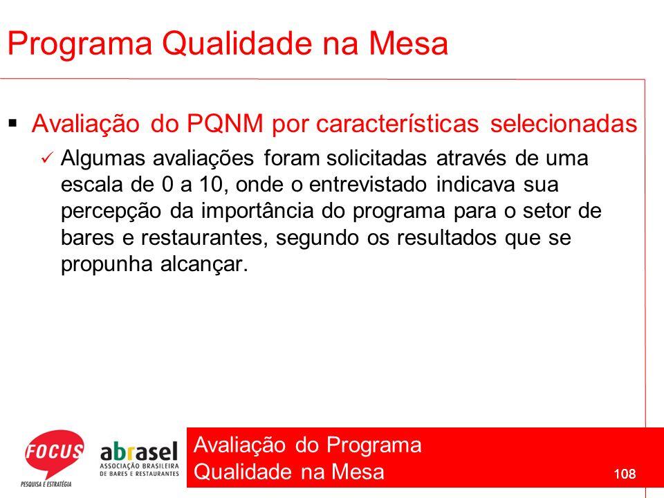Avaliação do Programa Qualidade na Mesa 108 Programa Qualidade na Mesa Avaliação do PQNM por características selecionadas Algumas avaliações foram sol
