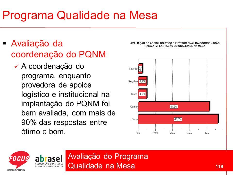 Avaliação do Programa Qualidade na Mesa 116 Avaliação da coordenação do PQNM A coordenação do programa, enquanto provedora de apoios logístico e insti