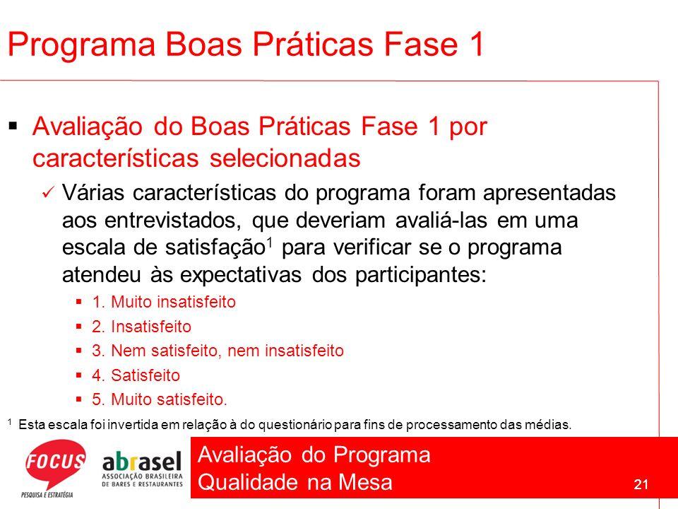 Avaliação do Programa Qualidade na Mesa 21 Programa Boas Práticas Fase 1 Avaliação do Boas Práticas Fase 1 por características selecionadas Várias car