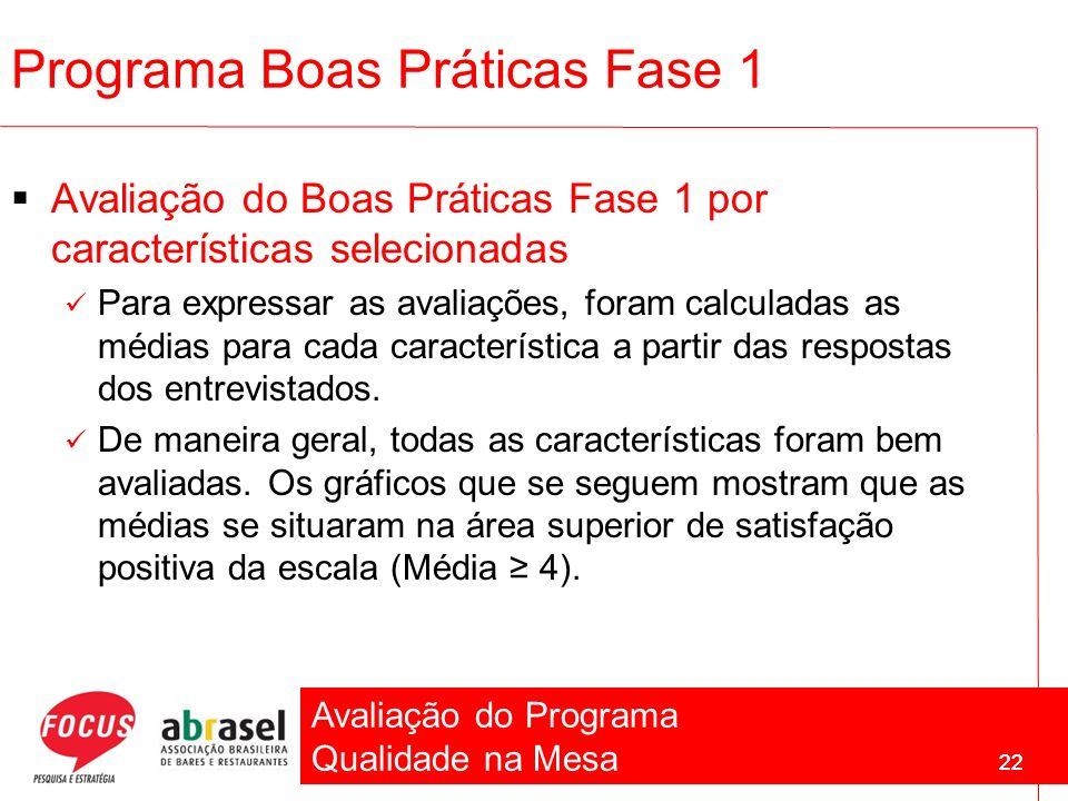 Avaliação do Programa Qualidade na Mesa 22 Programa Boas Práticas Fase 1 Avaliação do Boas Práticas Fase 1 por características selecionadas Para expre