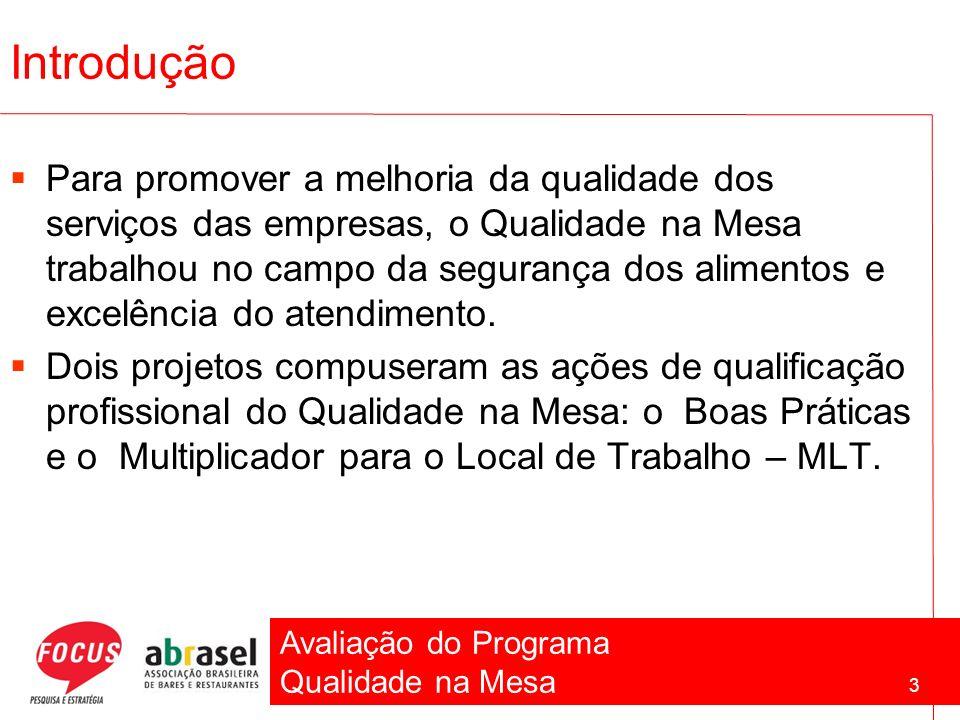 Avaliação do Programa Qualidade na Mesa 3 Introdução Para promover a melhoria da qualidade dos serviços das empresas, o Qualidade na Mesa trabalhou no