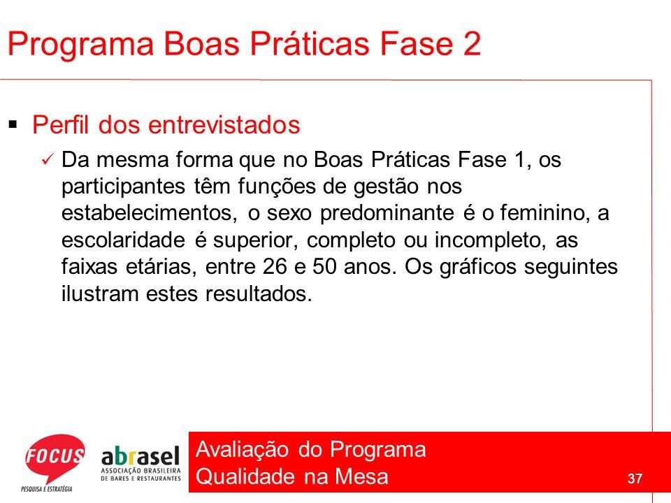 Avaliação do Programa Qualidade na Mesa 37 Programa Boas Práticas Fase 2 Perfil dos entrevistados Da mesma forma que no Boas Práticas Fase 1, os parti