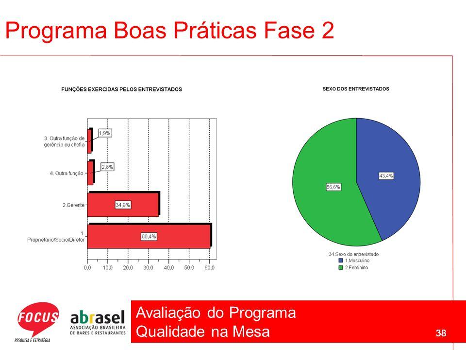 Avaliação do Programa Qualidade na Mesa 38 Programa Boas Práticas Fase 2 38