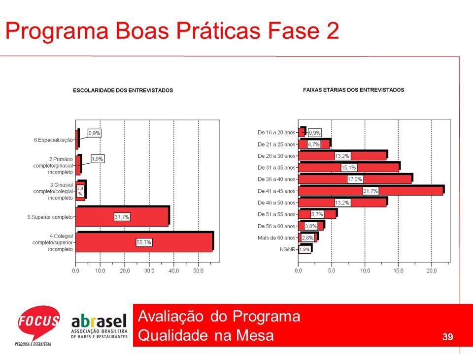 Avaliação do Programa Qualidade na Mesa 39 Programa Boas Práticas Fase 2 39