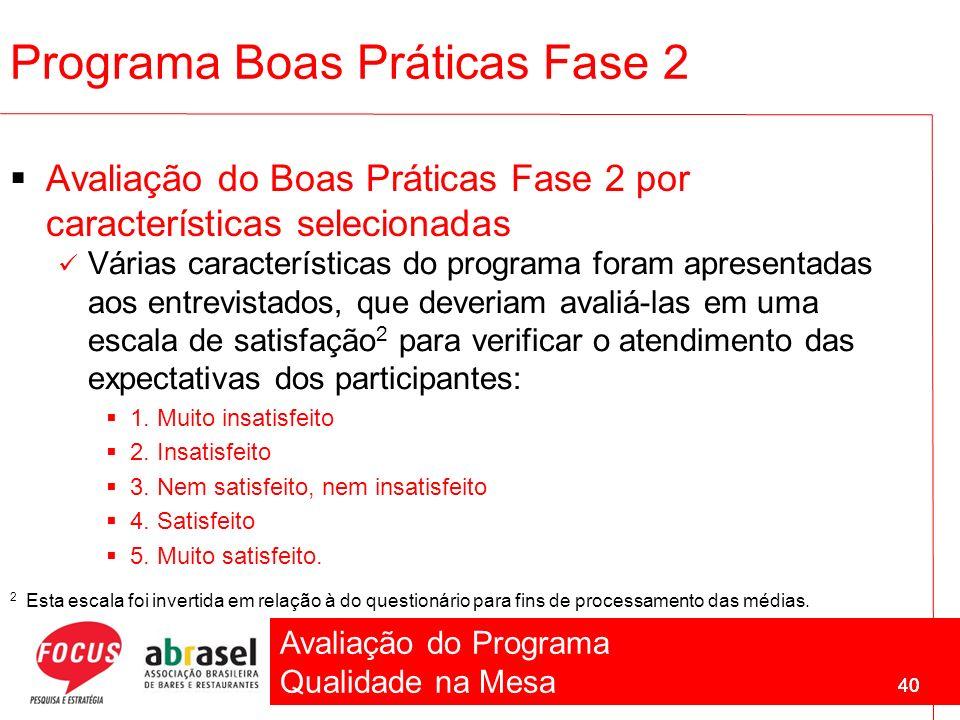 Avaliação do Programa Qualidade na Mesa 40 Programa Boas Práticas Fase 2 Avaliação do Boas Práticas Fase 2 por características selecionadas 40 Várias
