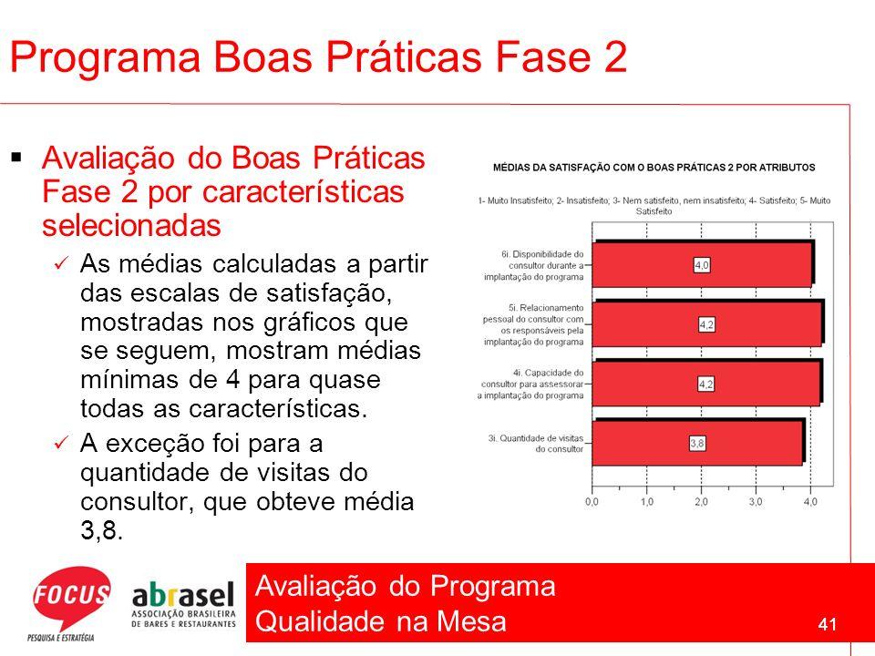 Avaliação do Programa Qualidade na Mesa 41 Programa Boas Práticas Fase 2 Avaliação do Boas Práticas Fase 2 por características selecionadas As médias