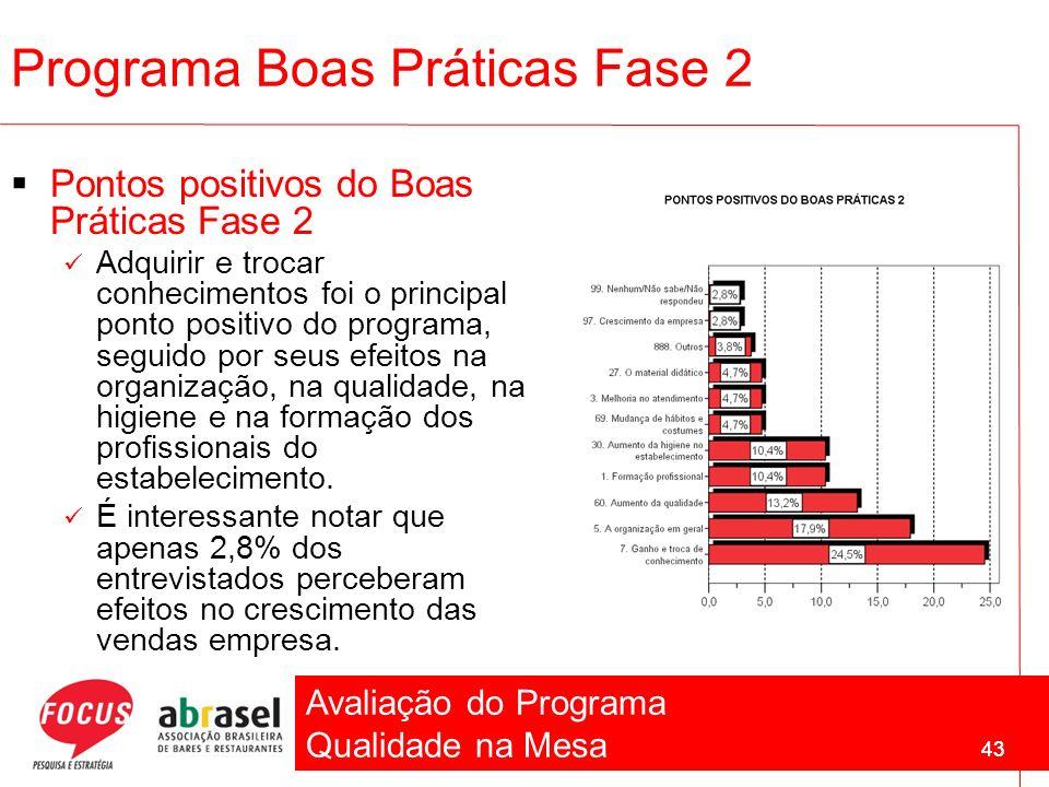Avaliação do Programa Qualidade na Mesa 43 Programa Boas Práticas Fase 2 Pontos positivos do Boas Práticas Fase 2 Adquirir e trocar conhecimentos foi
