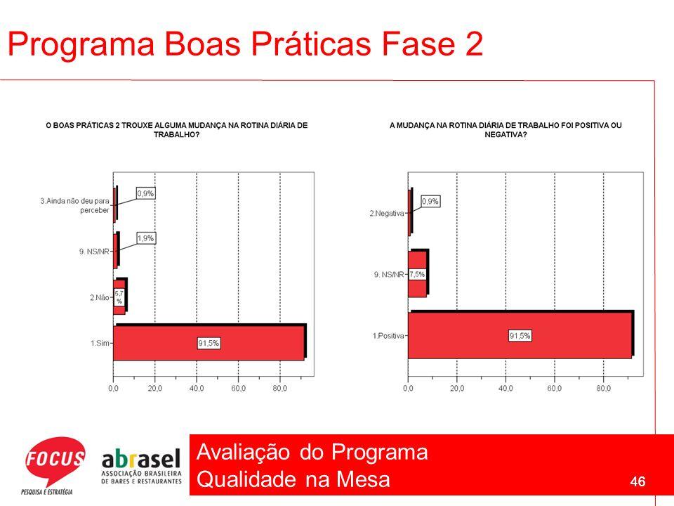 Avaliação do Programa Qualidade na Mesa 46 Programa Boas Práticas Fase 2 46