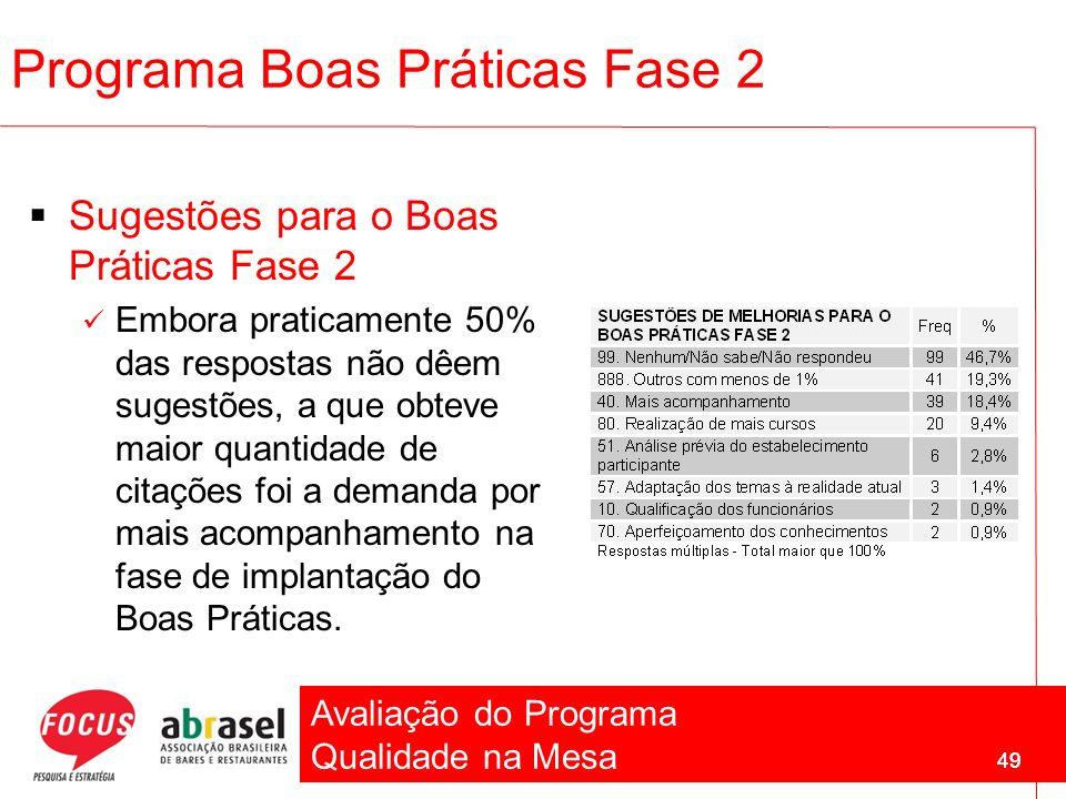 Avaliação do Programa Qualidade na Mesa 49 Programa Boas Práticas Fase 2 49 Sugestões para o Boas Práticas Fase 2 Embora praticamente 50% das resposta