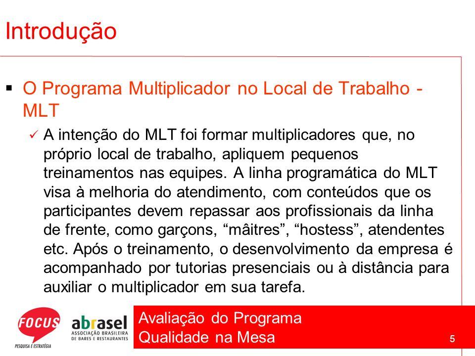 Avaliação do Programa Qualidade na Mesa 5 Introdução O Programa Multiplicador no Local de Trabalho - MLT A intenção do MLT foi formar multiplicadores