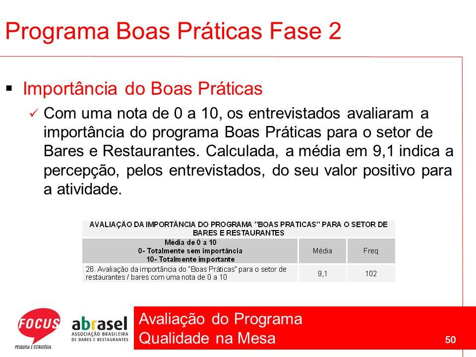 Avaliação do Programa Qualidade na Mesa 50 Programa Boas Práticas Fase 2 Importância do Boas Práticas Com uma nota de 0 a 10, os entrevistados avaliar