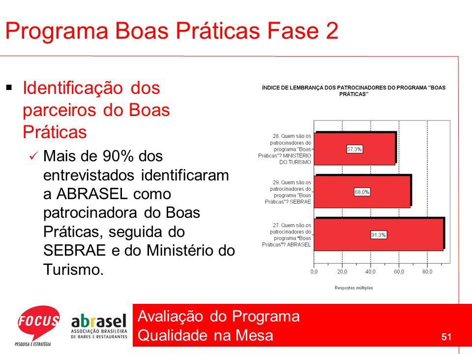 Avaliação do Programa Qualidade na Mesa 51 Programa Boas Práticas Fase 2 Identificação dos parceiros do Boas Práticas Mais de 90% dos entrevistados id