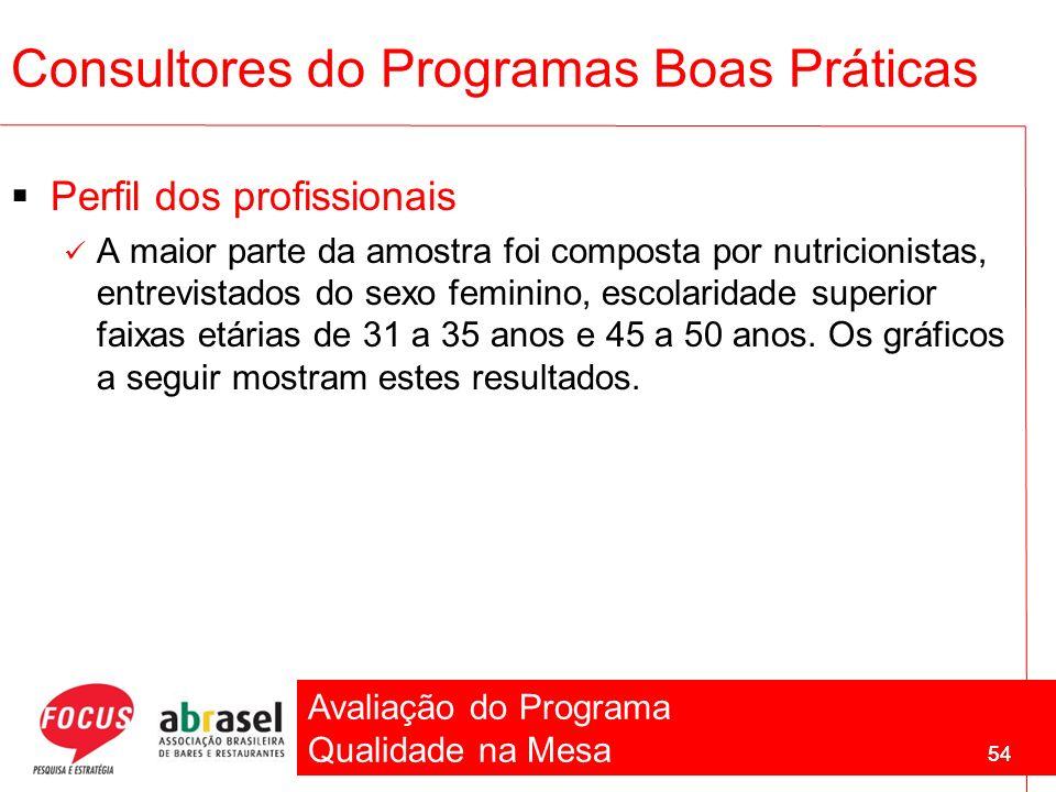 Avaliação do Programa Qualidade na Mesa 54 Consultores do Programas Boas Práticas Perfil dos profissionais A maior parte da amostra foi composta por n