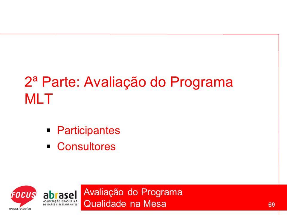 Avaliação do Programa Qualidade na Mesa 69 2ª Parte: Avaliação do Programa MLT Participantes Consultores
