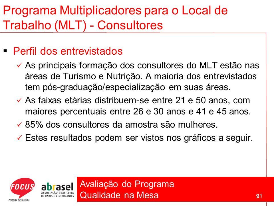 Avaliação do Programa Qualidade na Mesa 91 Programa Multiplicadores para o Local de Trabalho (MLT) - Consultores Perfil dos entrevistados As principai