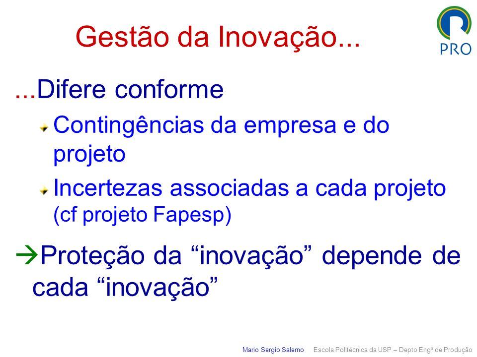 Gestão da Inovação......Difere conforme Contingências da empresa e do projeto Incertezas associadas a cada projeto (cf projeto Fapesp) Proteção da ino