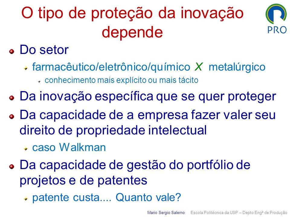 O tipo de proteção da inovação depende Do setor farmacêutico/eletrônico/químico X metalúrgico conhecimento mais explícito ou mais tácito Da inovação e