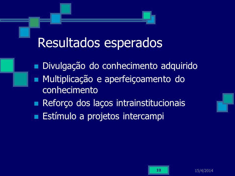 15/4/2014 10 Resultados esperados Divulgação do conhecimento adquirido Multiplicação e aperfeiçoamento do conhecimento Reforço dos laços intrainstituc